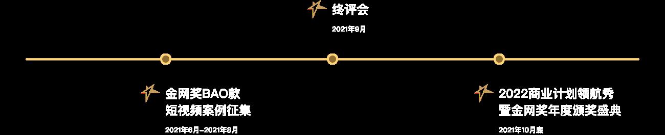 2021BAO款评审日程安排